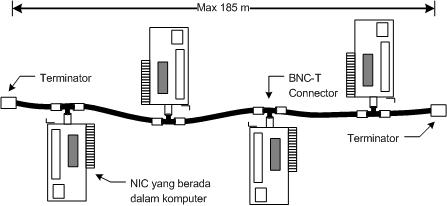 Stove Burner Heat Diffuser Plaque likewise Parallel To Usb Wiring Diagram likewise Lecture together with Ring  work Topology Definition in addition Sp298. on ethernet star