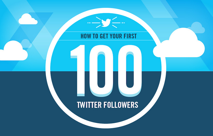 How to get more engaged Twitter followers