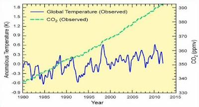 Kondisi Mengerikan Dari Bumi Yang Kita Pijak
