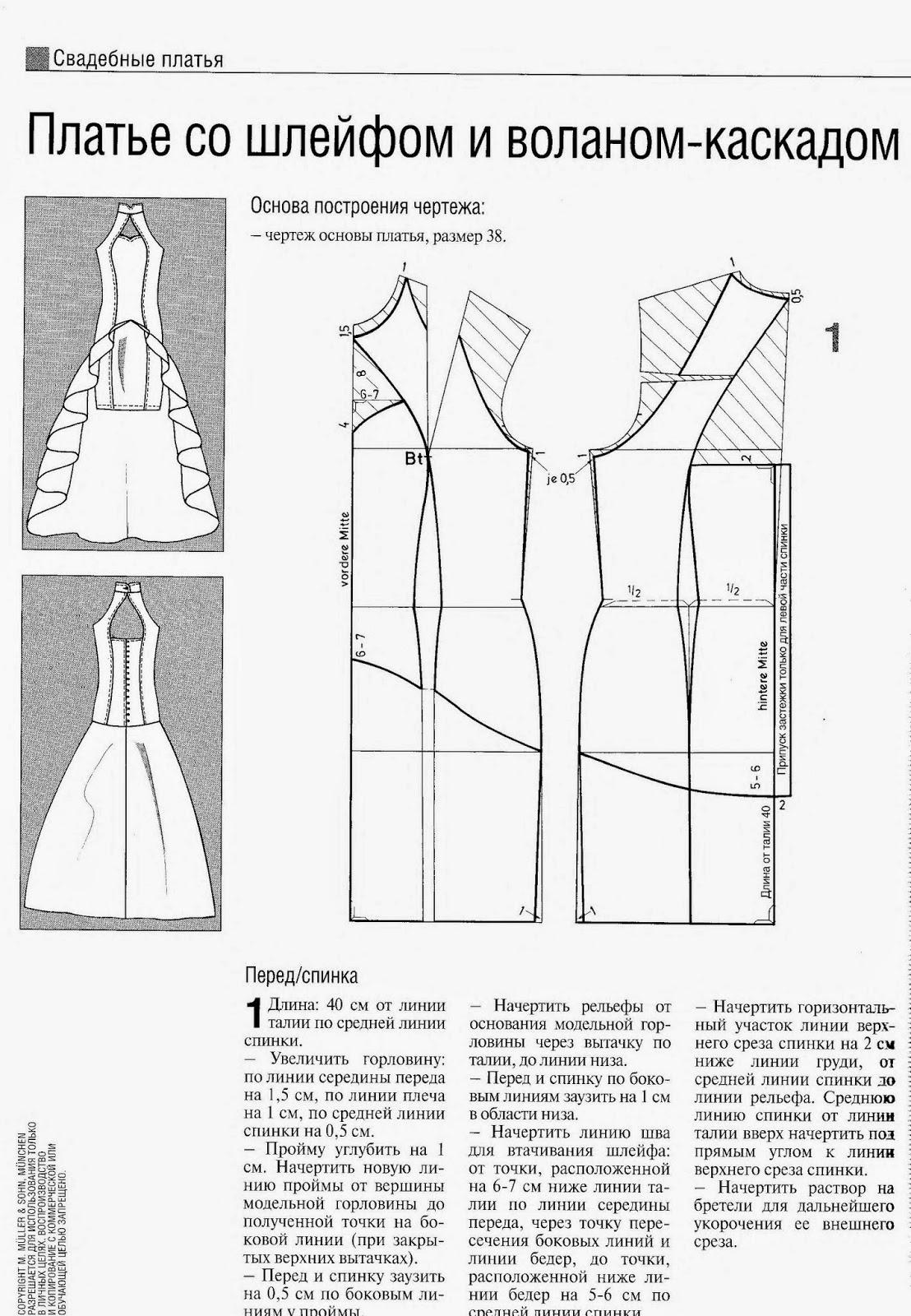 Описание выкроек платьев