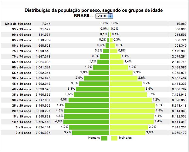 Galeria - novas estimativas da onu para a populaç0e3o mundial em 2100 - 5