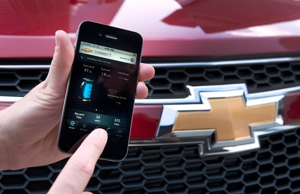 Five Must Have Applications For Your Car
