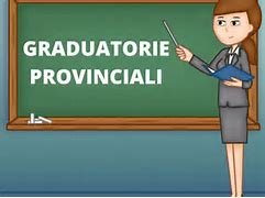 GPS. Graduatorie Provinciali Supplenze