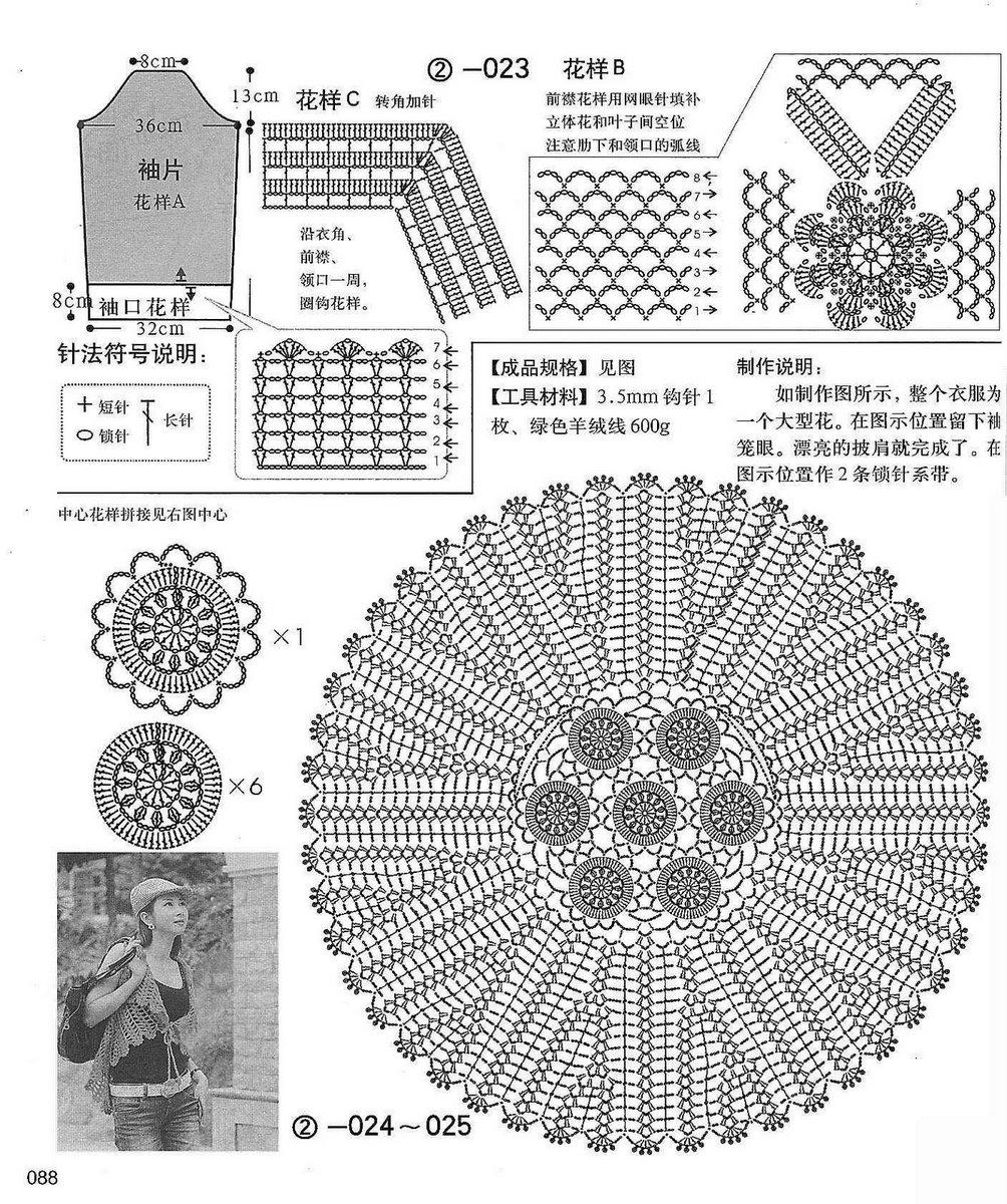 saco circular crochet
