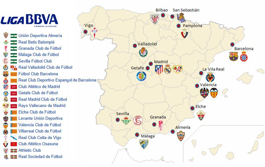 equipos espanoles de primera division: