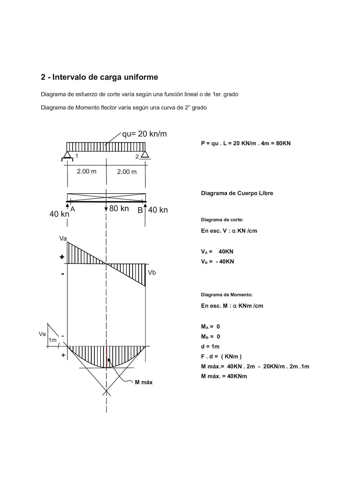 Estructuras Uno  Diagramas De Caracteristicas