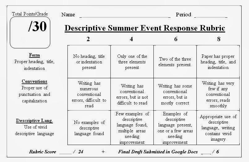 summertime essays
