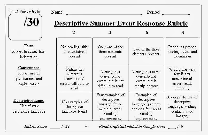 descriptive essay on summer  essays on descriptive essay on summer
