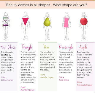 Beautyundergrad's Blog : What's Your Body Type