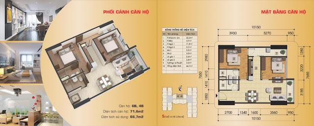 Thiết kế căn hộ 6B, 4B