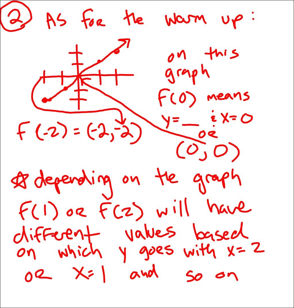 Inverse variation homework help
