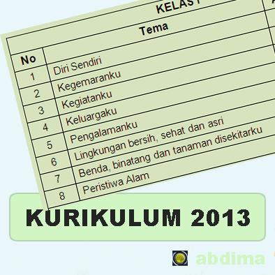 Daftar Tema Dan Alokasi Waktu Pada Pembelajaran Tematik Kurikulum 2013 Sd Mi Abdi Madrasah