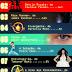 10 Melhores distopias juvenis