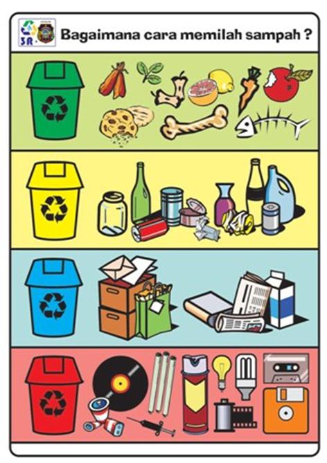 Cara Memilah Sampah