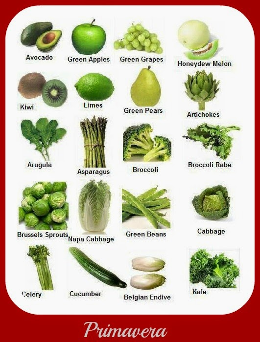 Alimentos que nutren cuerpo, mente y alma Verdeditado