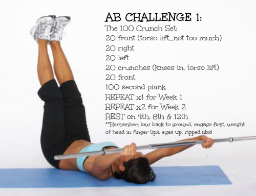 Sweet Southern Mel: SUMMER AB CHALLENGE