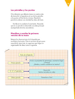 Apoyo Primaria Español 5to grado Bloque II lección 5 Elaborar un compendio de leyendas