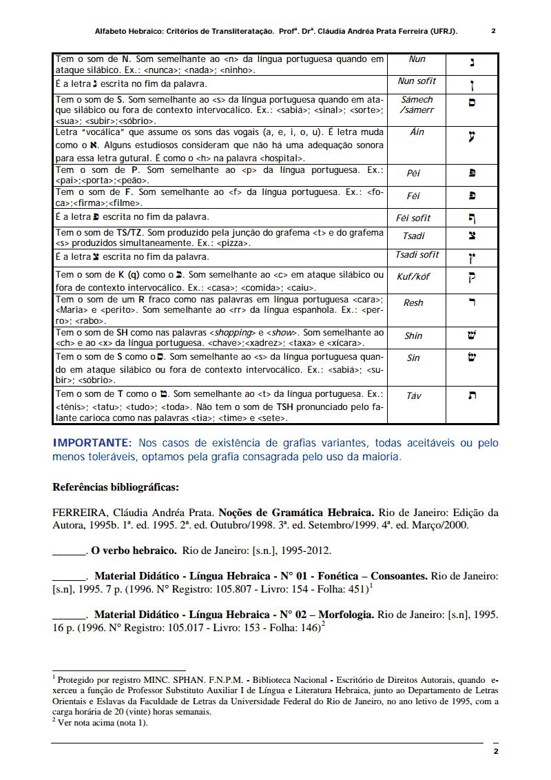 Alfabeto Hebraico Pdf Alfabeto Hebraico Critérios