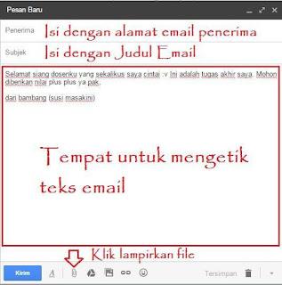 kirim file ke alamat email orang lain