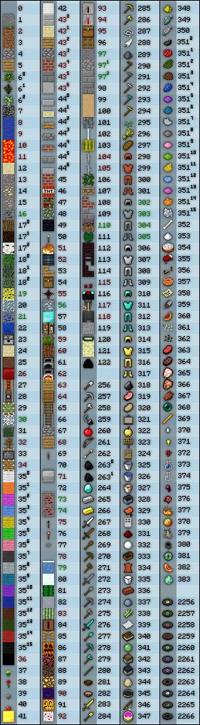 minecraft item codes