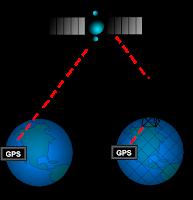 Navitel GPS untuk android