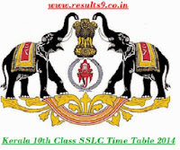 Kerala Board 10th Class SSLC Time Table 2014
