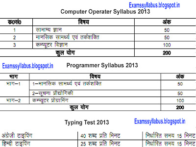 SBI PO Question Papers 2014 Previous Year Exams Paper