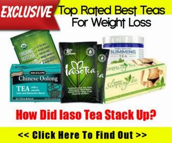 Weight loss management center