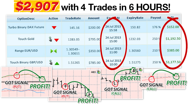 best binary option brokers