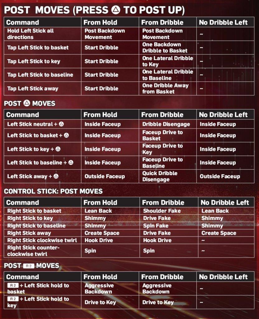 xbox one controller manual pdf