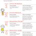 Infografía: 8 funcións executivas clave + LIM + Test da golosina