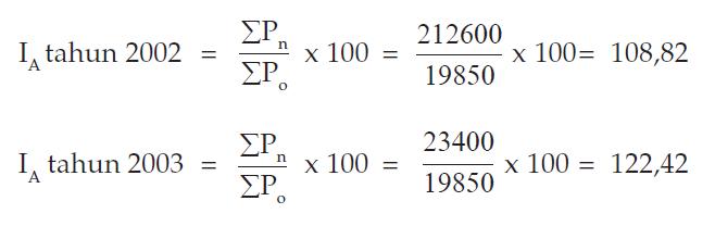 Metode Menghitung Indeks Harga 2
