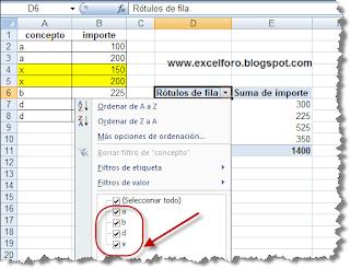 Mantener elementos eliminados en el origen de datos de una Tabla dinámica.