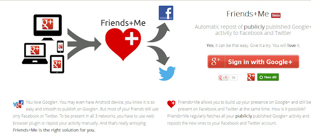 Friends+Me: Sync status từ G+ cho Facebook và Twitter