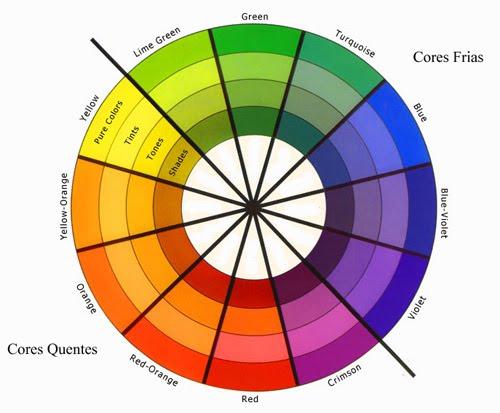 ... : Come abbinare i colori con il disco di Itten (o disco cromatico