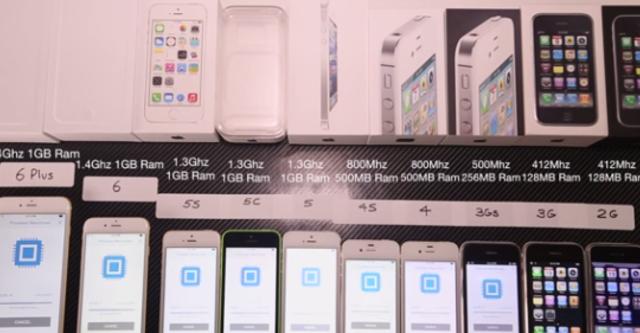 Cẩn thận khi mua iPhone 6