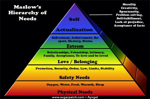 Maslow's Study of Self-Actualization: A Reinterpretation ...