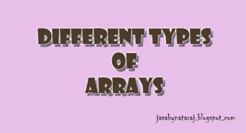 Types of Arrays in Java_JavabynataraJ