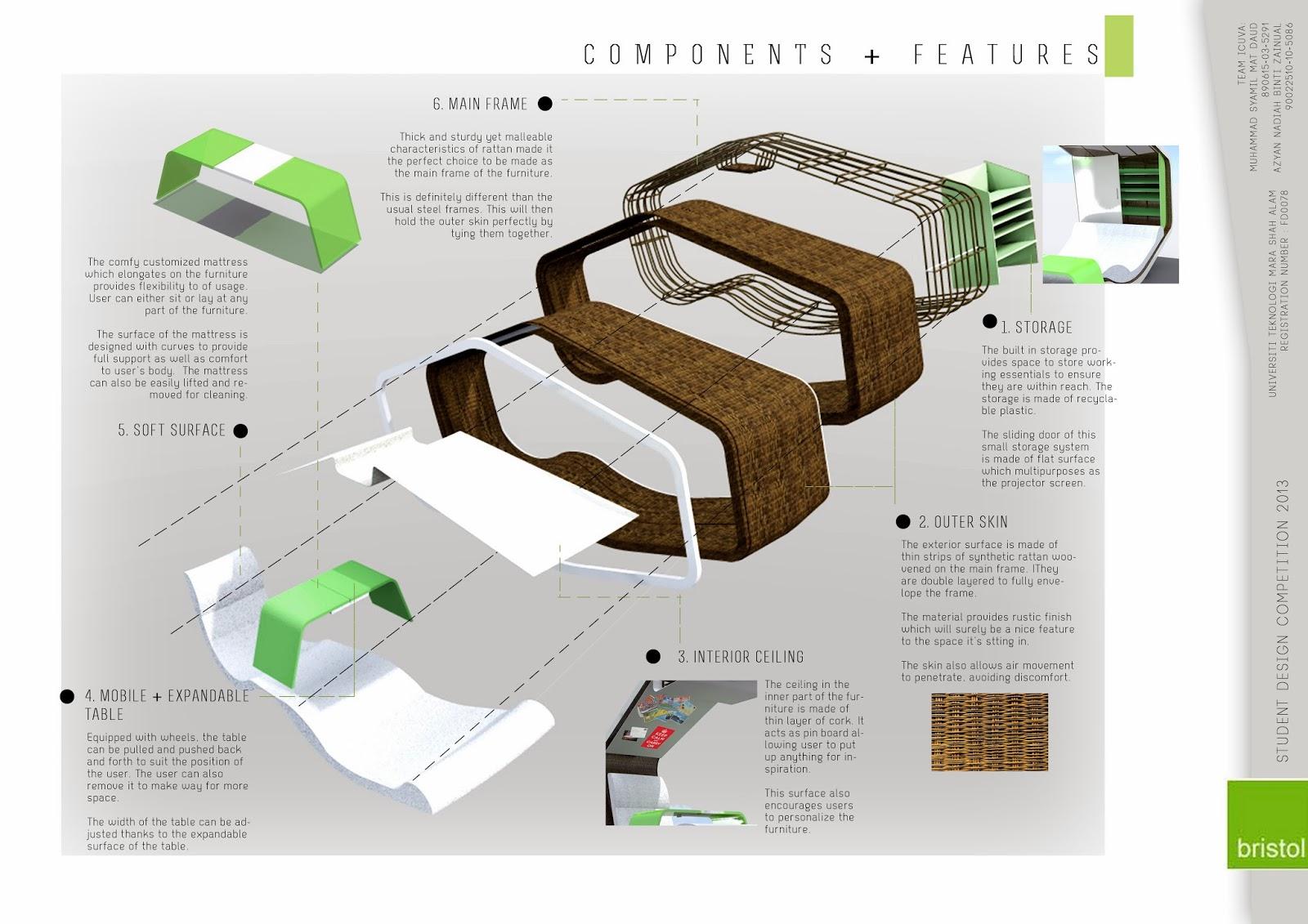 Furniture Design Presentation Board exellent furniture design presentation presentationpresentation to