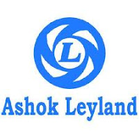 list government jobs in india
