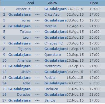 Calendario de las Chivas Guadalajara Apertura 2015 Futbol Mexicano