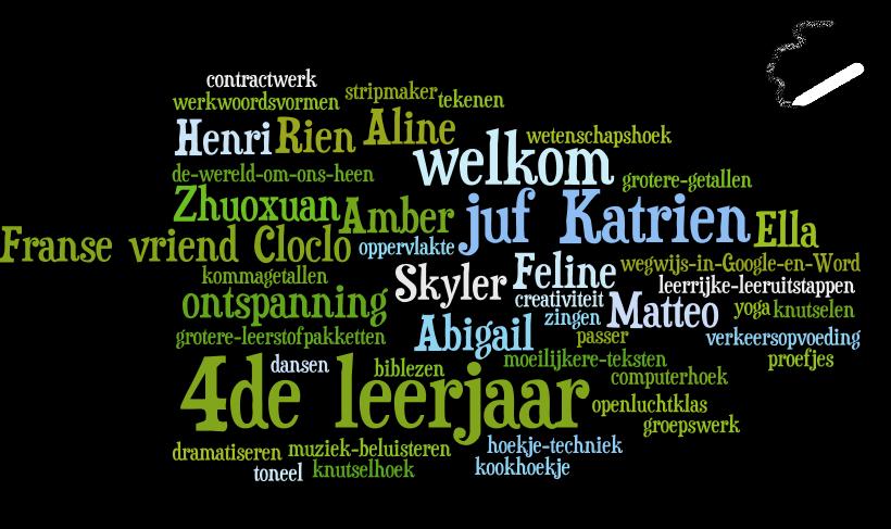Welkom op de blog van het vierde leerjaar!