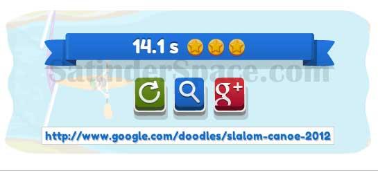 Google Doodle Slalom Canoe 2012 Cheat
