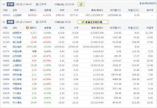 中国株コバンザメ投資ウォッチ銘柄watch20130201