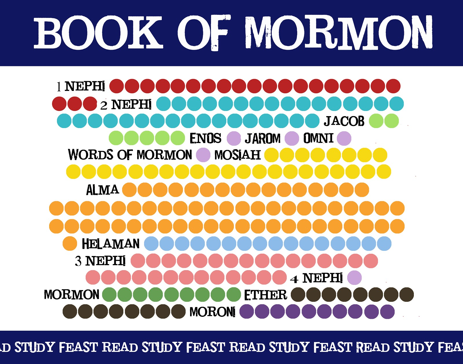 Book of Mormon Study Guide Volume Two - PDF Download - The ...
