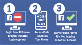 Facebook Log In Approval