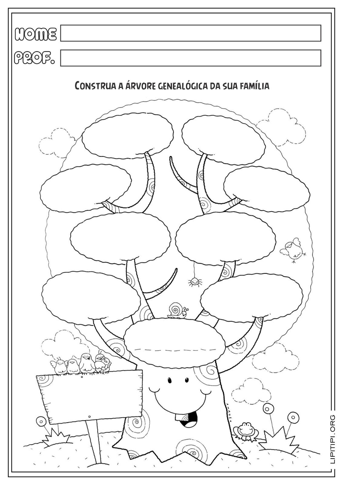 Árvore Genealógica Atividade Ciências