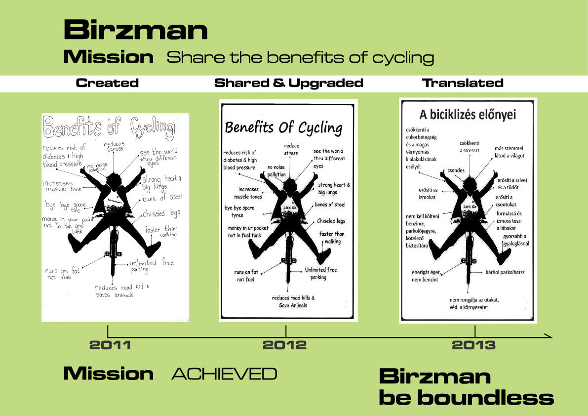 SHARE THE BENEFITS OF CYCLING