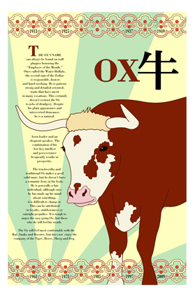 dragon and ox relationship