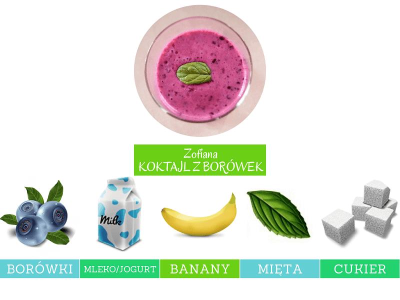 blueberry banana and mint smoothie